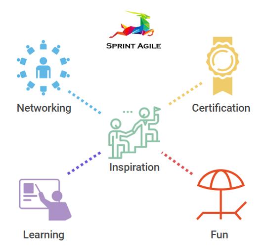 sprint agile course objective